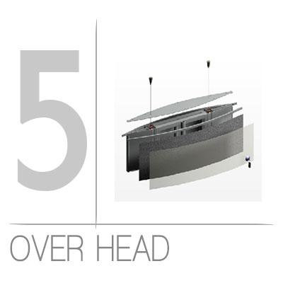 jupit-install-overhead